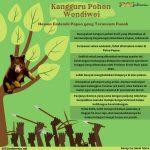 [Infografis] Kangguru Pohon Wondiwoi