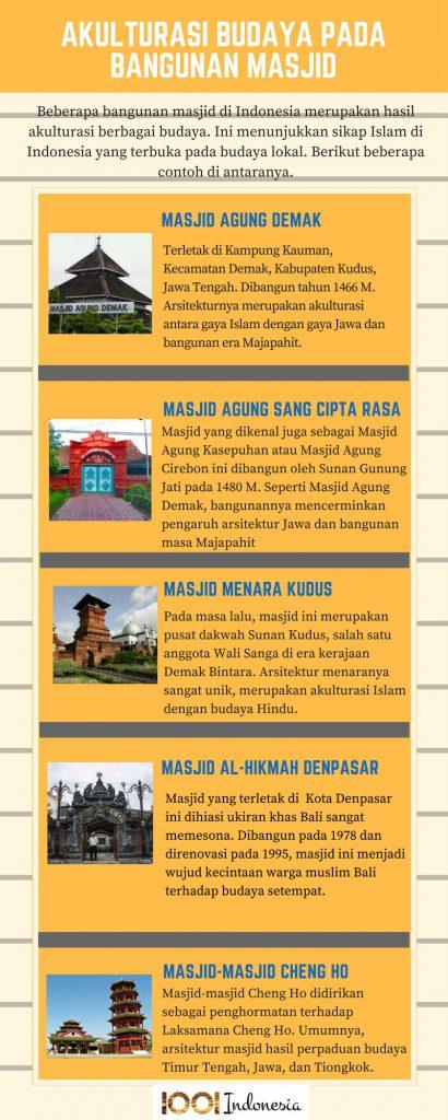 Akulturasi Budaya pada Bangunan Masjid di Indonesia
