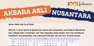 Aksara Asli Nusantara