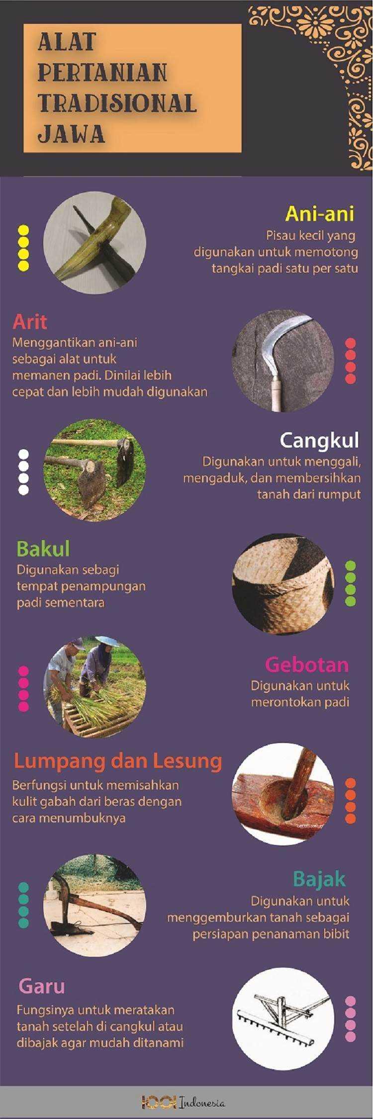 Alat Pertanian Tradisional Jawa