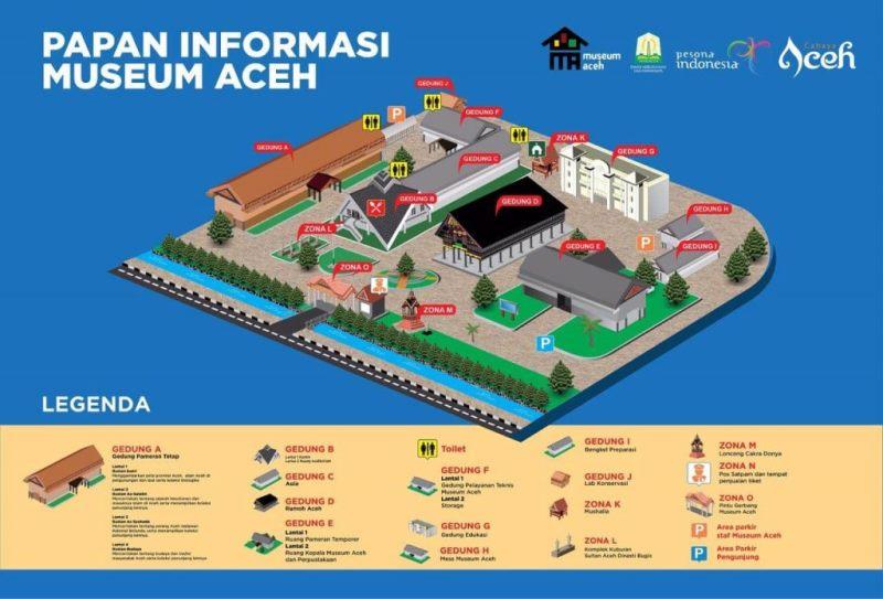 Papan Informasi Museum Negeri Aceh