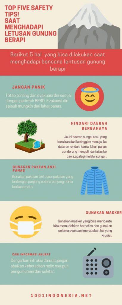 Infografis 5 Tips Menghadapi Letusan Gunung Berapi